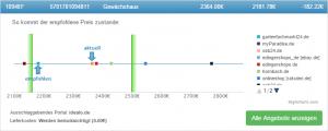 Pricemonitor Screenshot Repricing Ansicht
