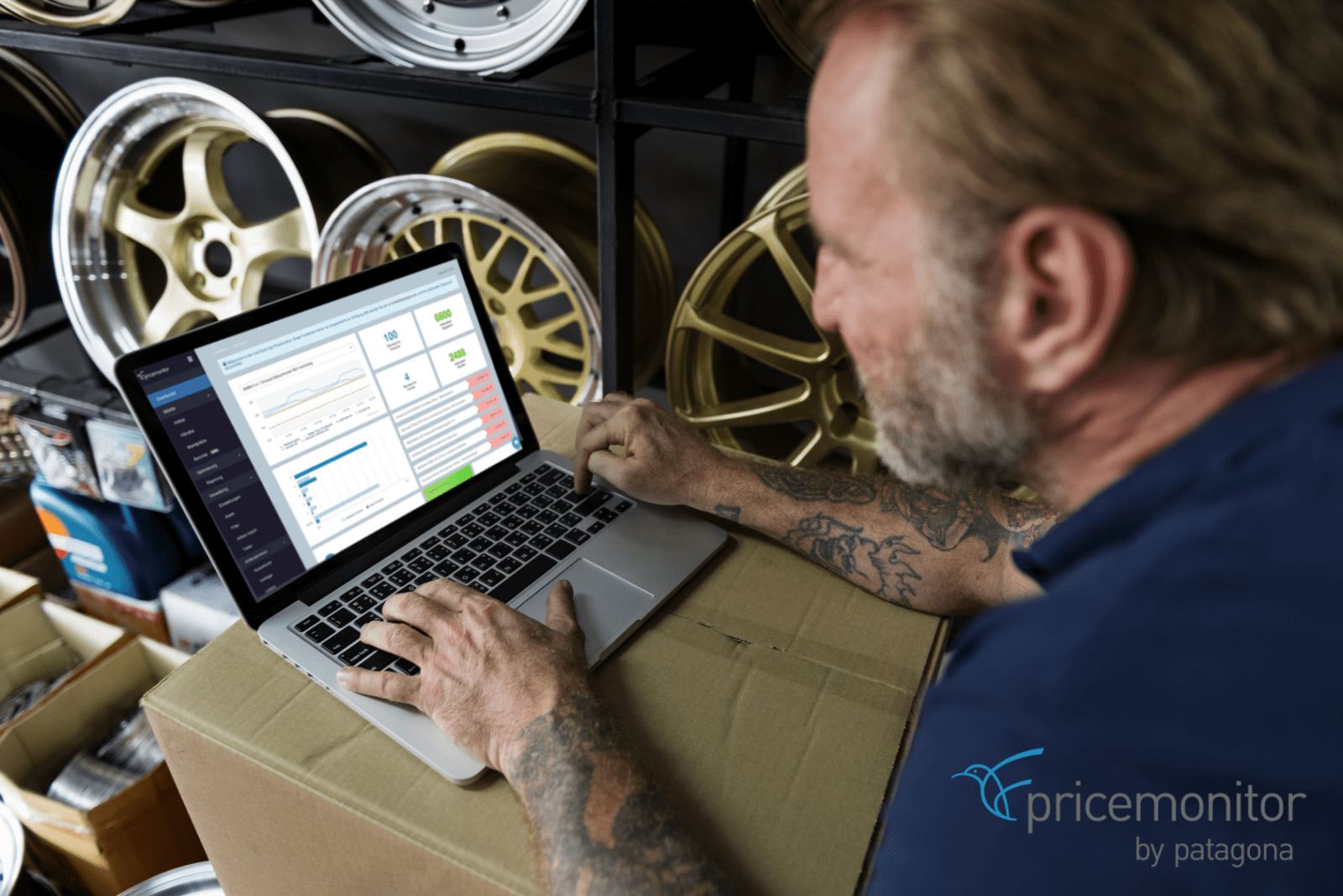 repricing car parts pricemonitor