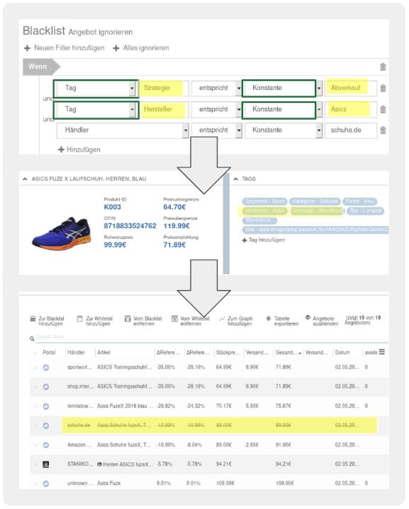 Pricemonitor Filter Update komplexe Filter