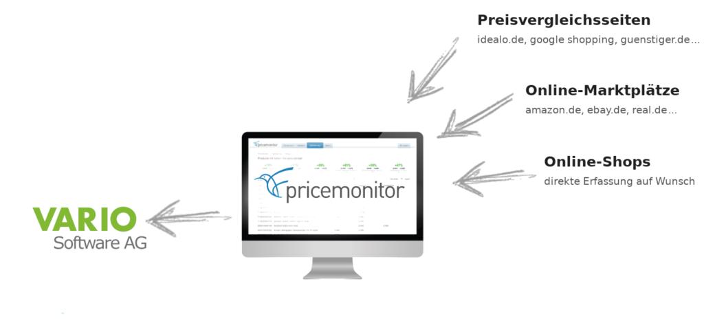 Repricing mit vario und dem Pricemonitor