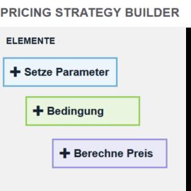 Der Pricing Strategy Builder