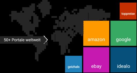 Mehr als 50 Portale lassen sich mit dem Pricemonitor erfassen und somit für das Repricing Ihres Online-Shops verwenden